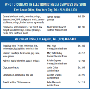 who to contact at esmd